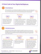 Virtual Mail Room & Remote Print Automation Profile
