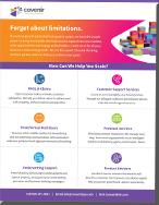 Covenir Services Profile